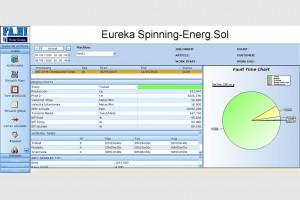 Eureka Spinning